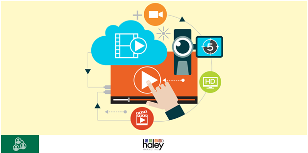 Adding Video to Marketing Plan | Haley Marketing Group